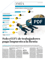 Solo el 11% de trabajadores peruanos paga Impuesto a la Renta -  Miguel Jaramillo - El Comercio - 09/05/2016