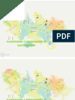 Planificación y Programación de Mantenimiento FINAL
