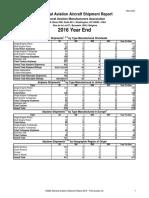 General Aviation Aircraft Shipment Report Q1 2016