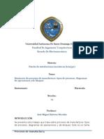 Procesos de Manufactura Tipos de Procesos, Diagramas de Operaciones y de Bloques