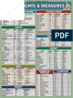 Quick Study Weights & Measures.pdf