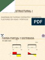 Octava Clase - Diagramas