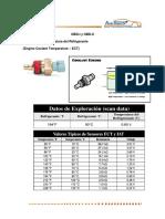 Modulo II Actuadores & Sistema de Alimentacion Actual