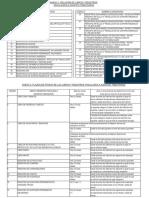 TC Registros Contables RS Nº 234-2006-SUNAT