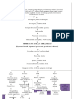 Pathway Hipertensi Dalam Kehamilan