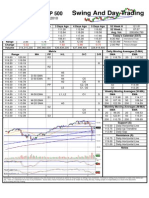 SPY Trading Sheet - Wednesday, May 12, 2010