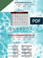 Direccionamiento Ip 23 Feb 2016 (1)