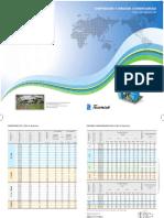 Catálogo-Compresores-y-Unidades-Condensadoras-Tecumseh.pdf