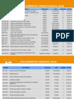 Documentos Modificados y Nuevos