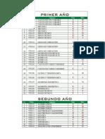 plan de estudio de ingenieria civil.pdf