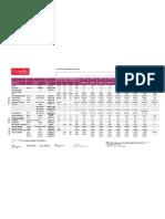 8510-1042_ceramic_properties_standard.xls
