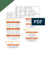 Operaciones Básicas en El Algebra Booleana