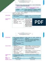 Tarea Unica Cuadr Comparativo de Granuloma y Quiste Periodontal Apical