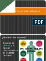 Los Valores en La Arquitura