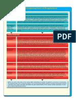 Respiratory Emergency EMSZONE.pdf