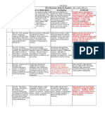 copy of review article rubric from jeff