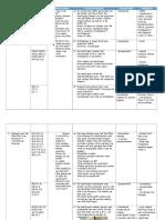 planningsschema