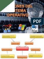 Funciones de Un Sistema Operativo