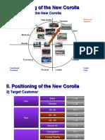 Strategic Brief(New Corolla)