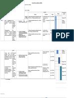 Project Planning Matrix