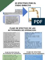 Metodo Directo e Indirecto Del Flujo de Caja