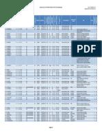 piattaforme.pdf