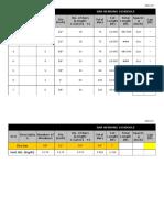 Bar Bending Schedule Format (BBS)