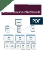 organizational chart board