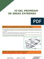 Metodo Del Promedio de Areas Extremas
