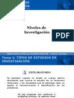 Investigacion Cu Anti