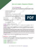 ostwald-exercices(1).pdf