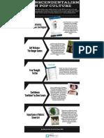 transcendentalism infographic