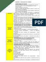 Direito Penal - Concurso de Crimes (Resumo)
