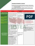 Cuadro Licencias y Permisos2013