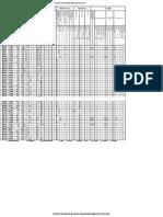 Formato de Caracterización de Macizos Rocosos