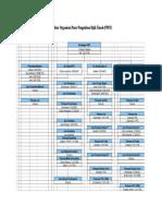Struktur Organisasi PPBT
