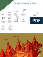 Analisis de la arquitectura maya