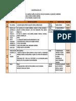 guia metodologica 4 - ei i -2016