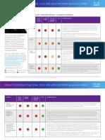 cisco-asa-competitive-cheat-sheets-e.pdf
