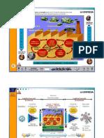 2_La Empresa y Entorno_ 2016.pdf