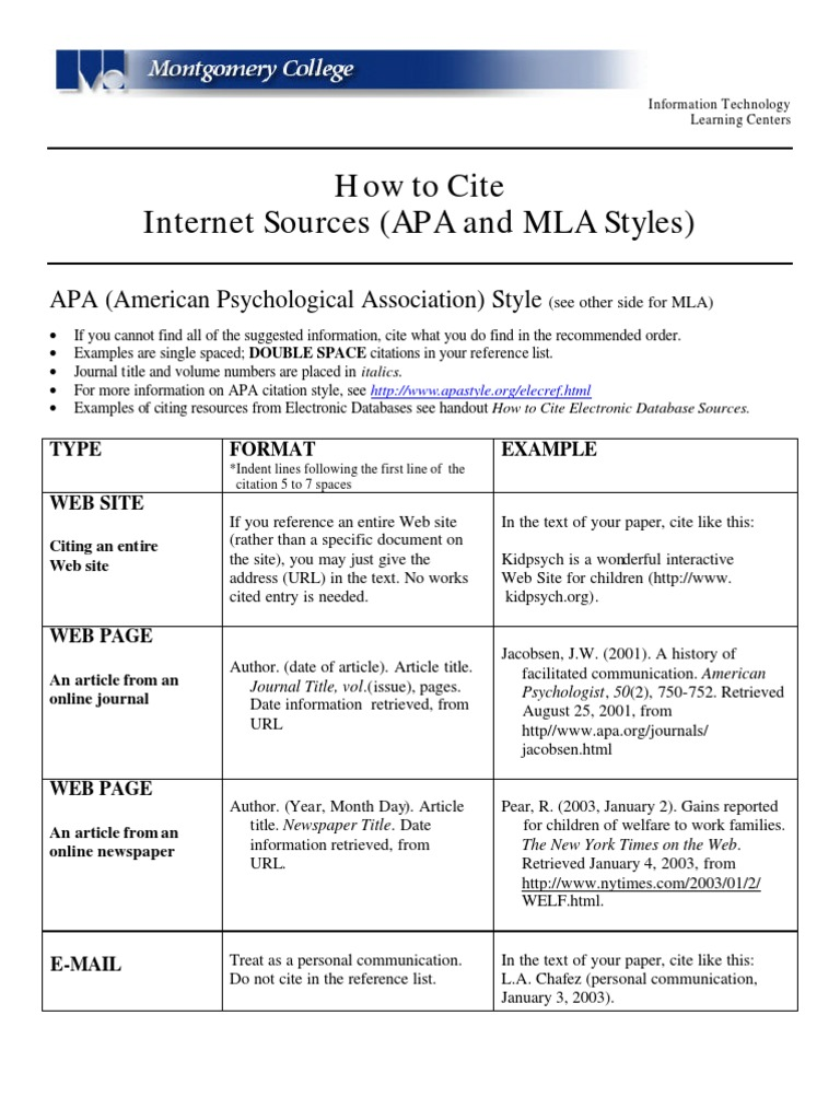 How To Cite Internet Sources In Apa And Mla Citation American Psychological  Association