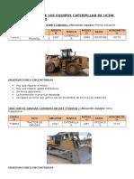Informe Técnico de Los Equipos Caterpillar de Ucem Planta Chimborazo