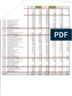 CPP Projection Cost Estimate