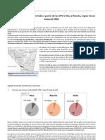 Análisis Localidad de Suba. Censo General 2005