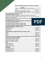 ReferenciaOrientativaCertificacionesB2Idiomas