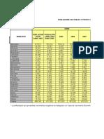 Anexo a1.Proyección de La Población y Habitantes Por Vivienda