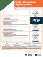 Baroda Pioneer Equity Schemes - KIM-Form
