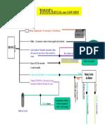 esquema de inst toyota hilux 4x4 mot 3 0 2005.pdf