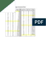 Copy of Sigma Conversion Chart