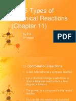 Chemica React